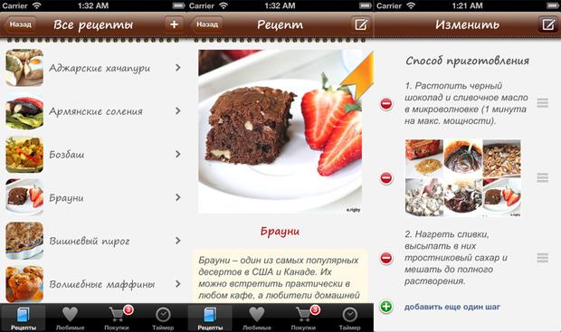 приложение кулинарное